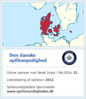 danske spil betalingsmetoder